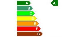 Energiklassificering A-G